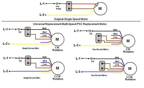 Motor Speed Picture Wiring