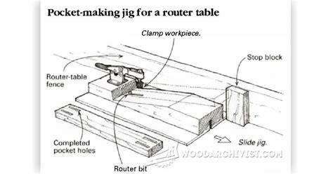 pocket hole routing jig woodarchivist