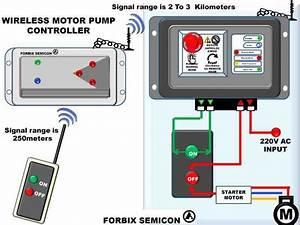 Wireless Remote Motor Control System U22c6 Forbix Semicon