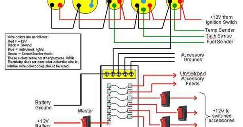 Typical Trailer Wiring Diagramcircuit Schematic Diagram by Typical Wiring Schematic Diagram Instrumentpanelwiring Jpg