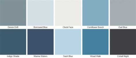 dulux colour of the year how to decorate with denim drift utility contemporary furniture