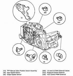 Pontiac Sunbird Questions