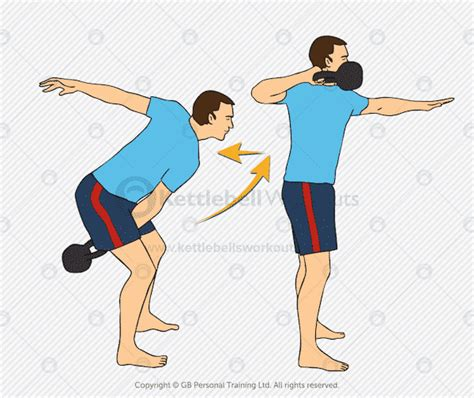 kettlebell pull exercise exercises advanced pulls