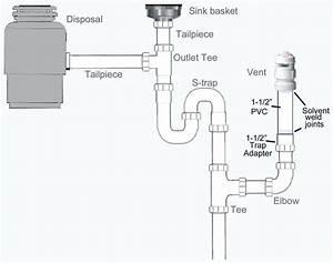 Diagram  Sink Pipe Diagram