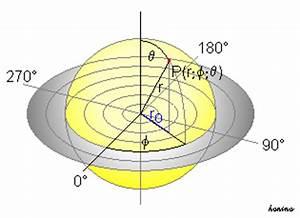 Oberflächenintegral Berechnen : oberfl che einer kugel die eine bohrung hat ~ Themetempest.com Abrechnung