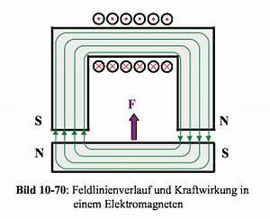 Magnetfeld Berechnen : elektronik kurs aufbau und wirkungsweise von elektromagneten ~ Themetempest.com Abrechnung