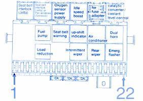 2002 Chevy Trailblazer Transmission Diagram : chevy trailblazer 2002 fuse box block circuit breaker ~ A.2002-acura-tl-radio.info Haus und Dekorationen