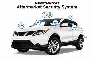 How A Security System Can Protect Your Car From Motor