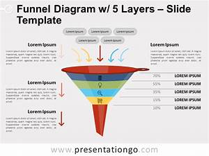 Funnel Diagram With 5 Layers For Powerpoint And Google Slides