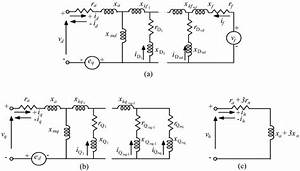 Generalized Equivalent Circuit Model Of Synchronous