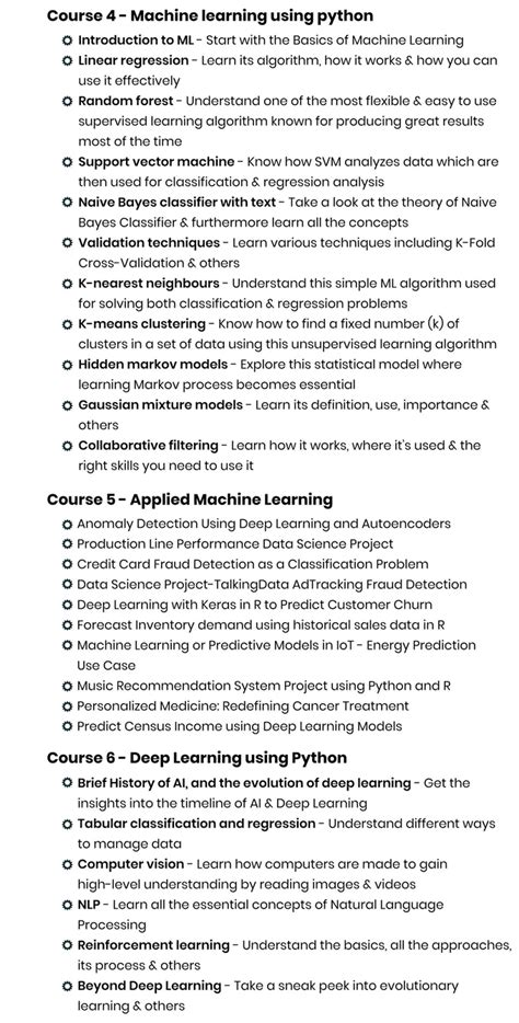 Artificial Intelligence and Machine Learning E-Degree by
