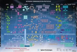 Best 50  Network Diagram Wallpaper On Hipwallpaper