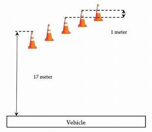 Placement Of Traffic Cones For Distance Measurement