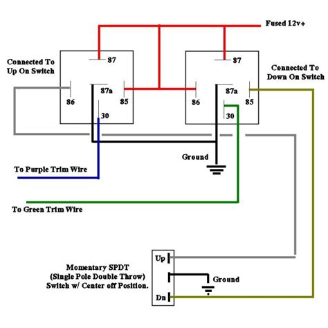 wiring diagram easy how to read automotive wiring