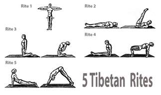 Five Tibetan Rites Exercises