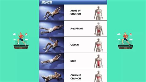 Best Ab by The 60 Best Ab Workouts You Can Do From Home Pictures