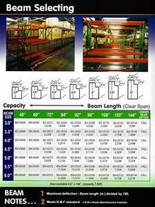 Cantilever Rack Capacity Chart Husky Rack And Wire Husky Shelving Capacity Chart