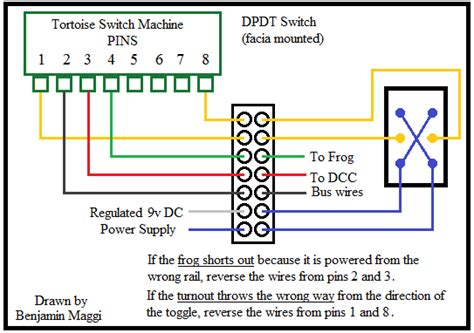 Tortoise Wiring For Turn Out by D H Quot Colonie Quot Layout Wiring The Tortoise Switch