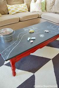 Table Basse Enfant : inspiration des tables au quotidien cocon d co vie nomade ~ Teatrodelosmanantiales.com Idées de Décoration