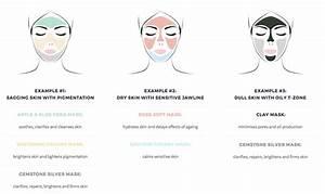 Renaza-multi-mask-diagram