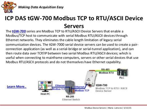 Introduction Modbus Ethernet Device Servers