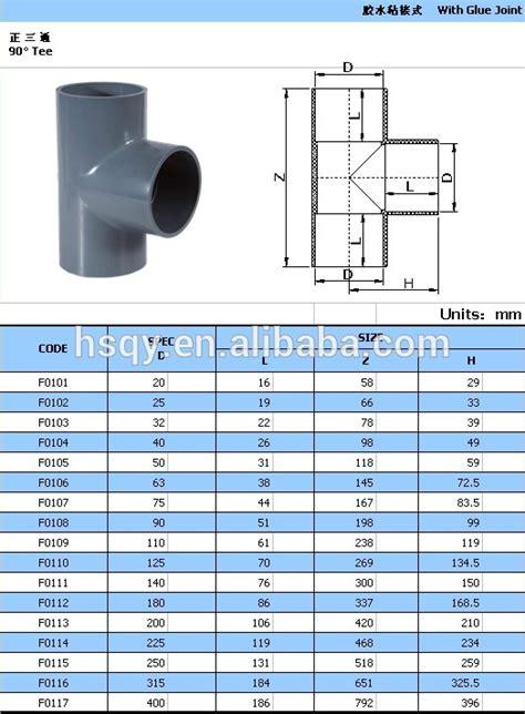 kinds  pvc  pipe fitting cross tee buy pvc pipe fitting teepipe reducing teepvc