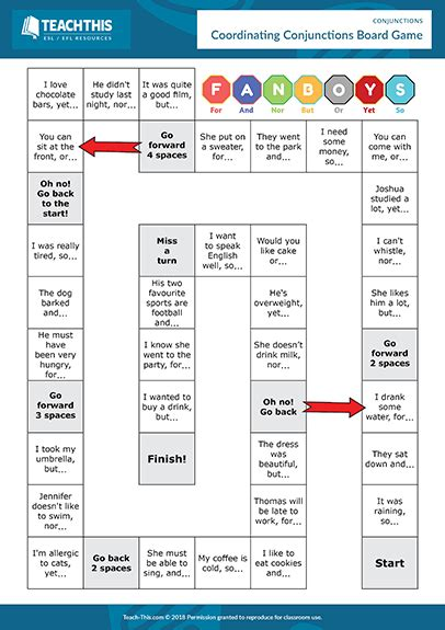 Coordinating Subordinating Conjunctions Esl Games Activities