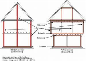 Fachwerk Berechnen : geschoss architektur wikipedia ~ Themetempest.com Abrechnung