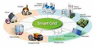 Smart Grid -Transmission Efficiency | Tendersontime