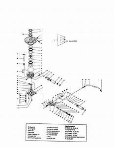 919 679180 Craftsman 5 0 Hp 1800 Psi 2 0 Gpm High Pressure