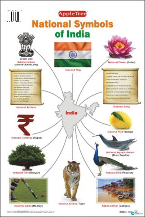 national symbols  india   meaning