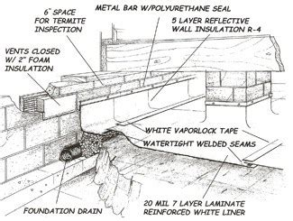 crawl space waterproofing  atlanta trotter company