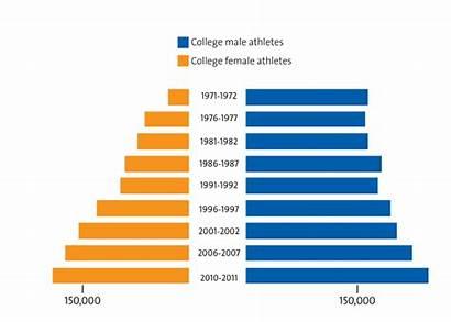 Title Charts Female Ix Sports Athletes Athletics