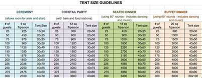 party tent rental prices how do you rent a wedding tent prices sizes and types