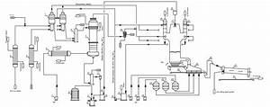 Ammonium Nitrate Technologies