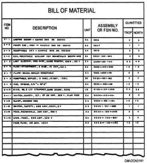 bill of materials template 5 bill of materials templates word templates