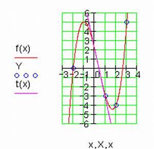 Monotonieverhalten Berechnen : l sungen zur kurvendiskussion 1 7 ~ Themetempest.com Abrechnung
