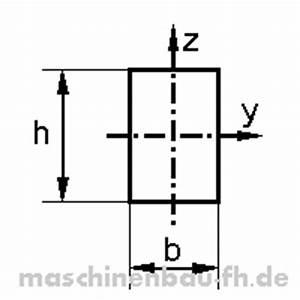 Flächenträgheitsmoment Berechnen : fl chentr gheitsmoment und widerstandsmoment eines rechtecks berechnen ~ Themetempest.com Abrechnung