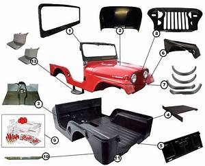 Diagrams For Jeep    Body Parts    Jeep Cj5  1955