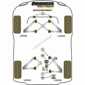 Powerflex Lower Engine Mount Stabiliser Bush Lotus Elise
