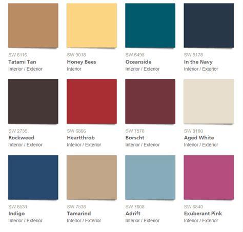 Latest Kitchen Ideas - 2018 colormix forecast kitchen studio of naples color trends
