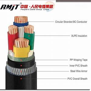 China Copper Conductor Pvc  Xlpe Insulated Steel