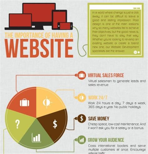 one to show the importance of web pages versus pdfs disruptive the importance of a website infographic