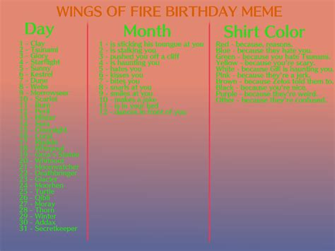 Wings Of Fire Memes - wings of fire birthday meme by skye hiigh on deviantart