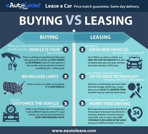 Deals On Leasing Cars by Benefits Of Car Leasing Infographics 183 Eautolease