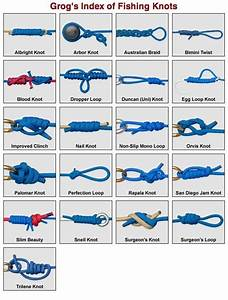 1000  Images About Knots For Fly Fishing On Pinterest