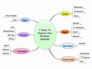 grade 11 essay topics