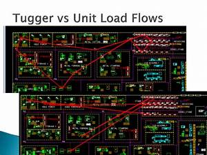 Tugger Route Generation - Flow Planner