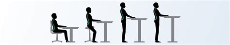 benefits of sit stand desk standing desk benefits elevate your health