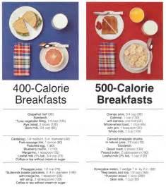500 Calorie Breakfast Meals